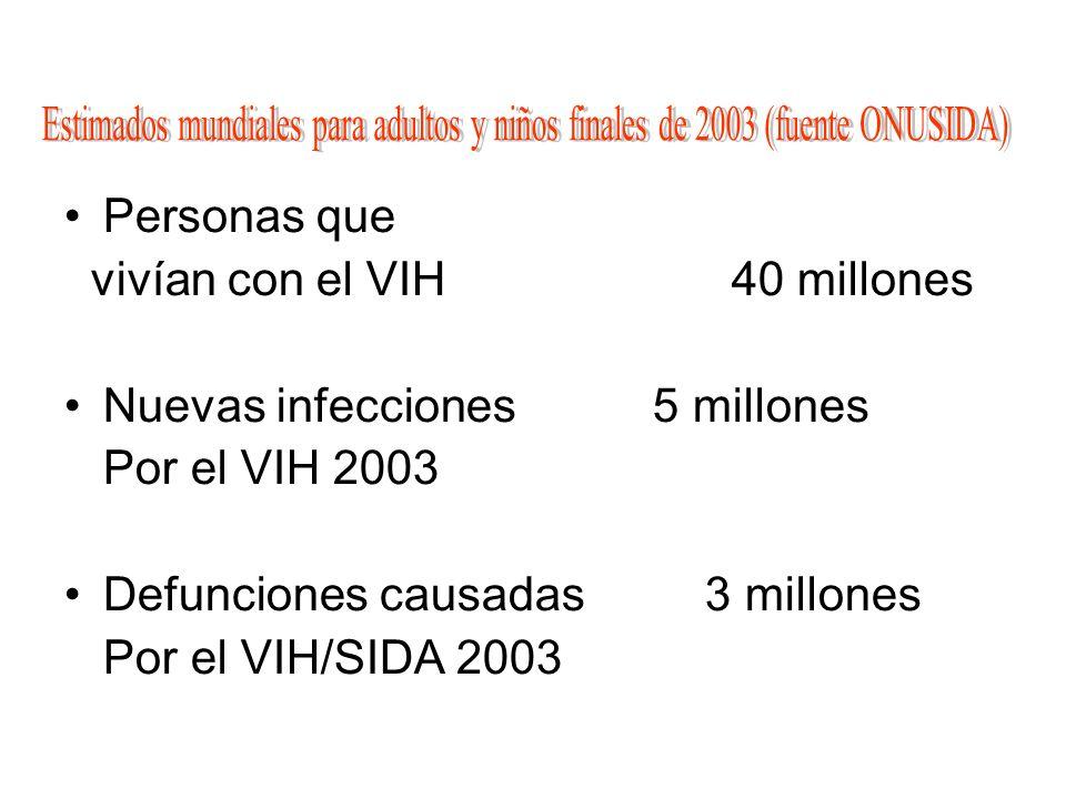 Estimados mundiales para adultos y niños finales de 2003 (fuente ONUSIDA)