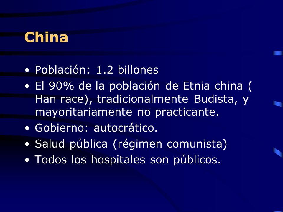 China Población: 1.2 billones