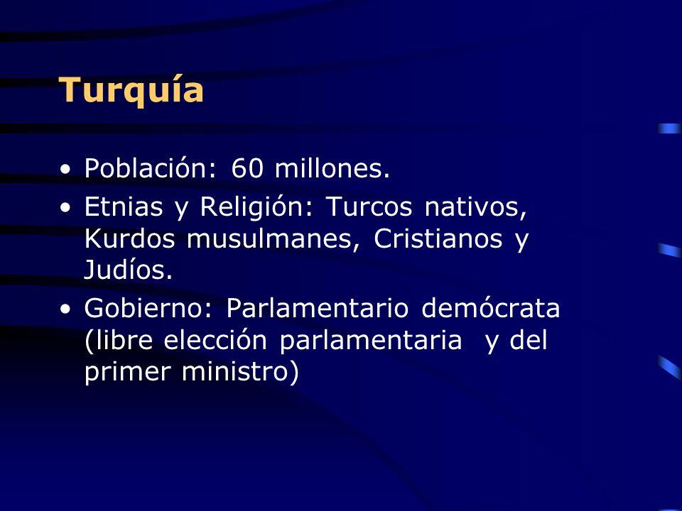 Turquía Población: 60 millones.