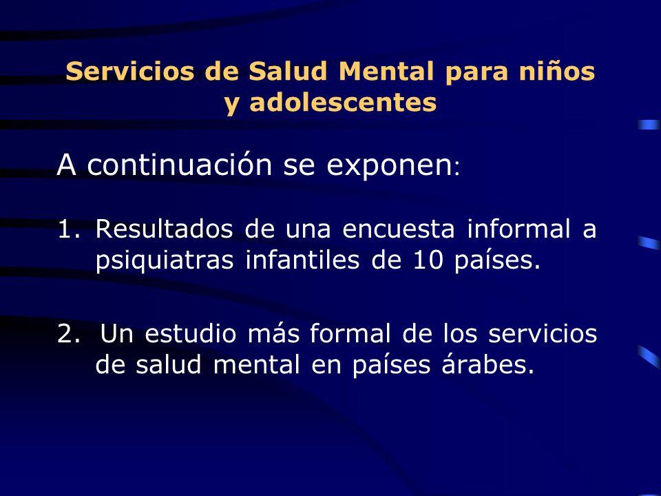 Servicios de Salud Mental para niños y adolescentes