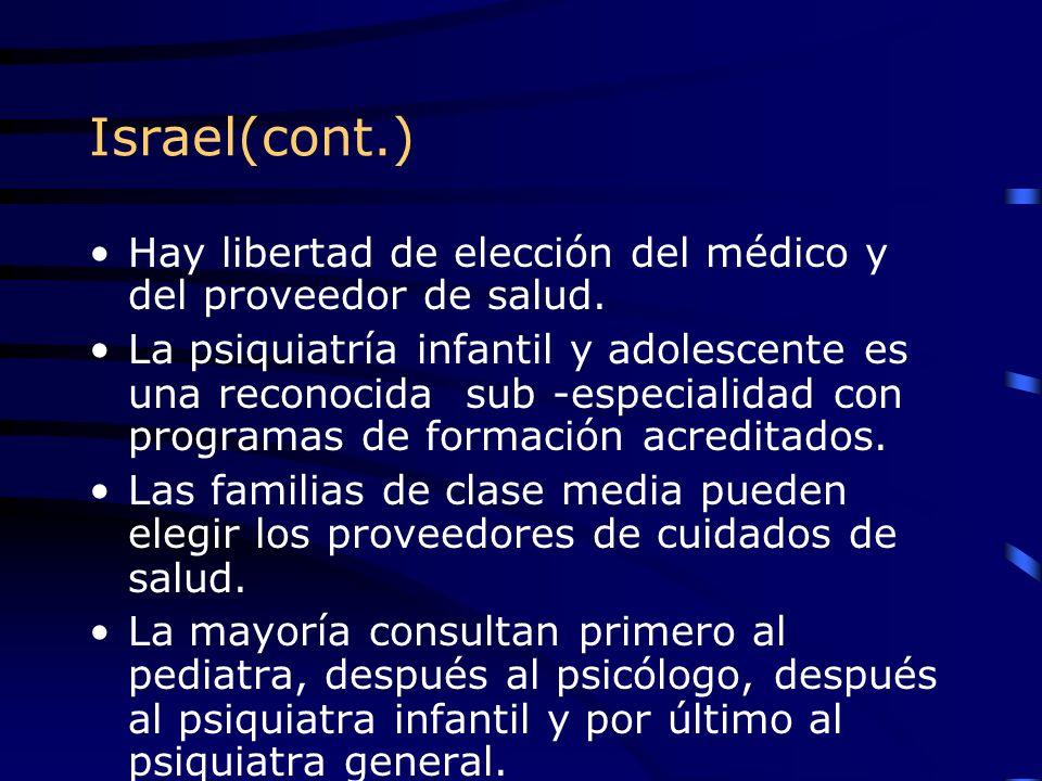 Israel(cont.) Hay libertad de elección del médico y del proveedor de salud.