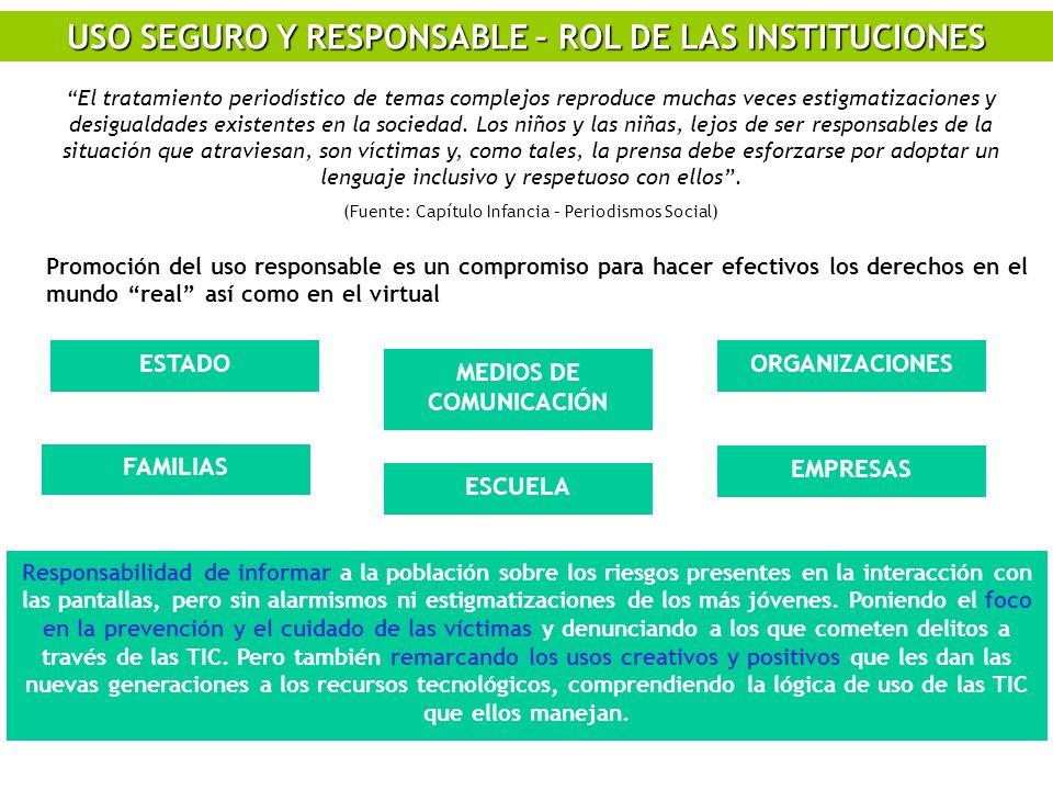 USO SEGURO Y RESPONSABLE – ROL DE LAS INSTITUCIONES