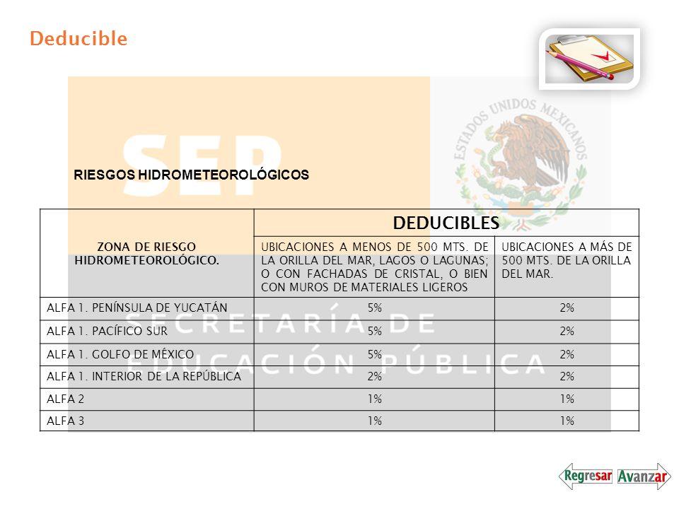 Deducible DEDUCIBLES RIESGOS HIDROMETEOROLÓGICOS ZONA DE RIESGO