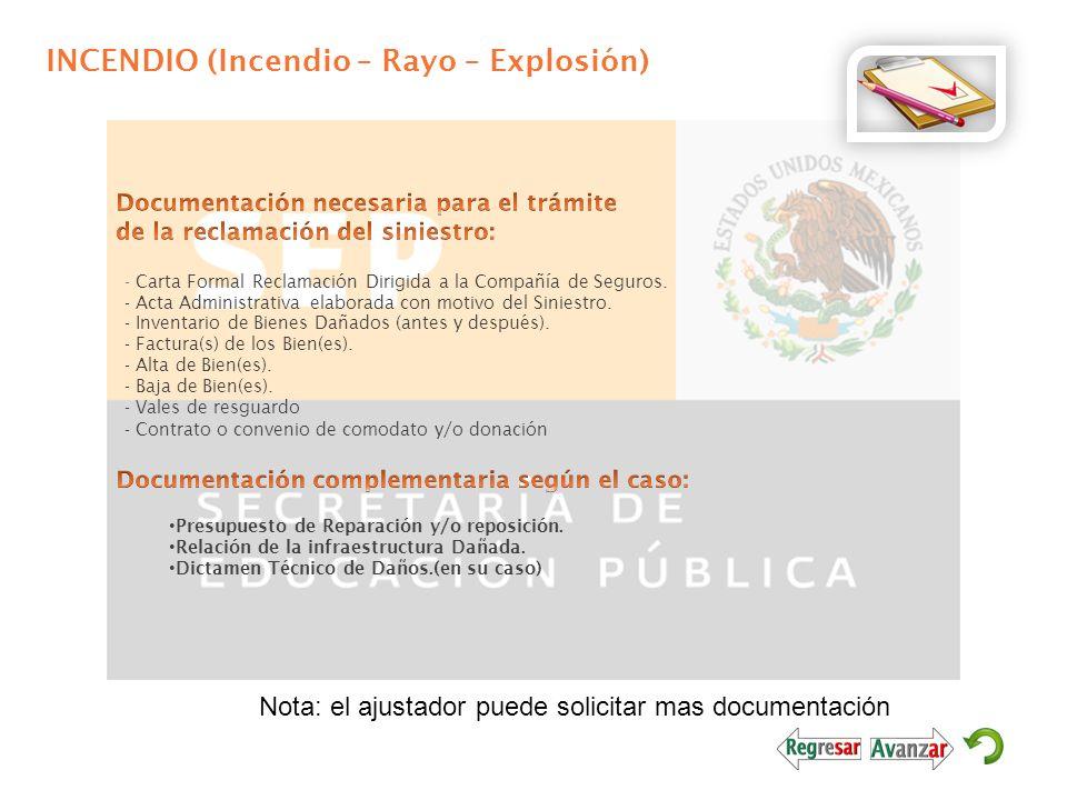 INCENDIO (Incendio – Rayo – Explosión)