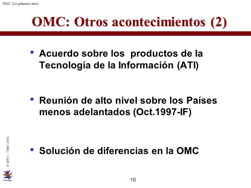 OMC: Otros acontecimientos (2)