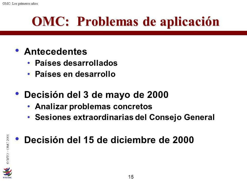 OMC: Problemas de aplicación