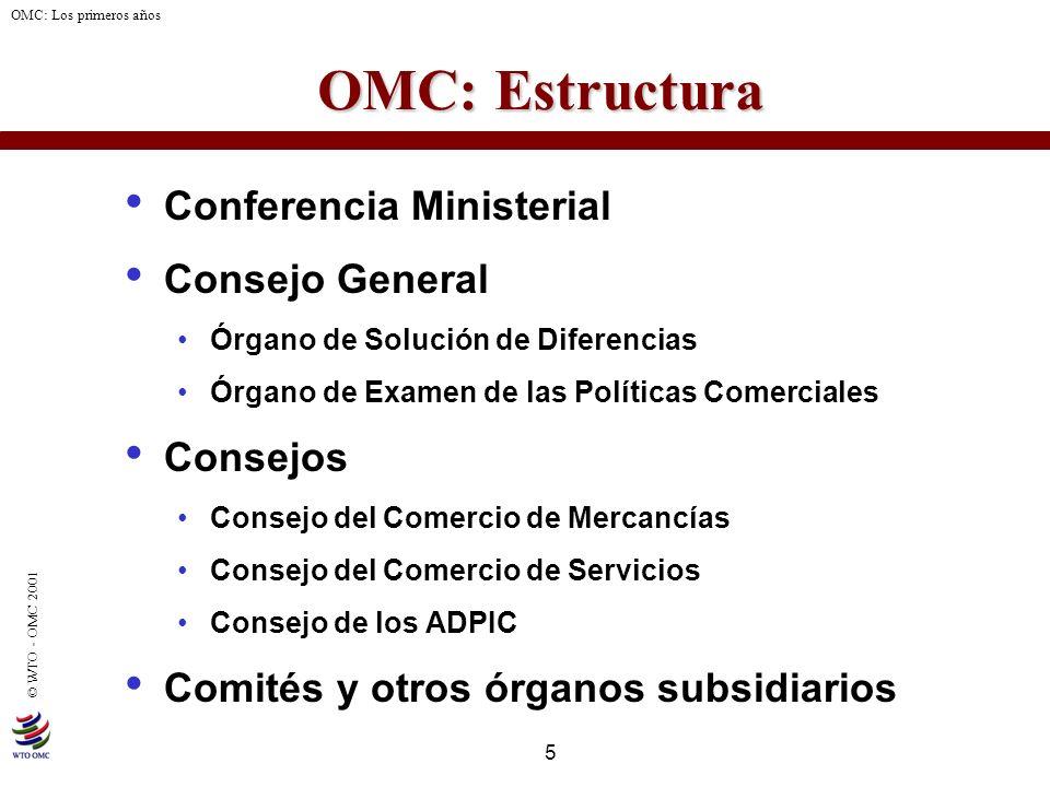 OMC: Estructura Conferencia Ministerial Consejo General Consejos
