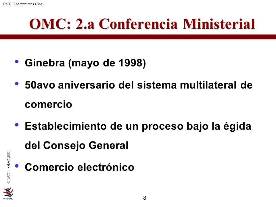 OMC: 2.a Conferencia Ministerial