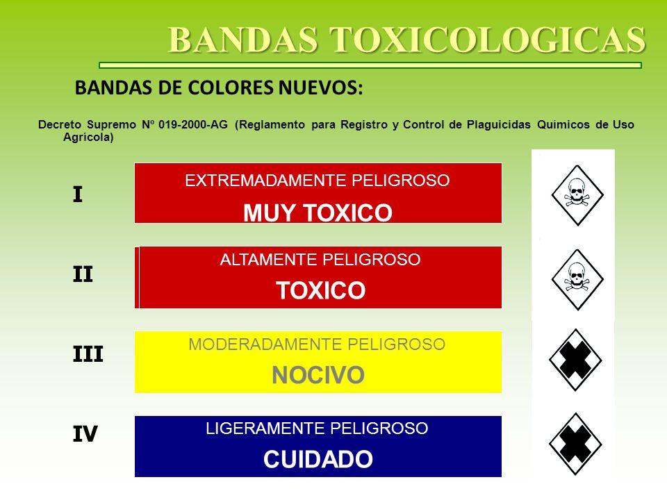 BANDAS TOXICOLOGICAS MUY TOXICO TOXICO NOCIVO CUIDADO