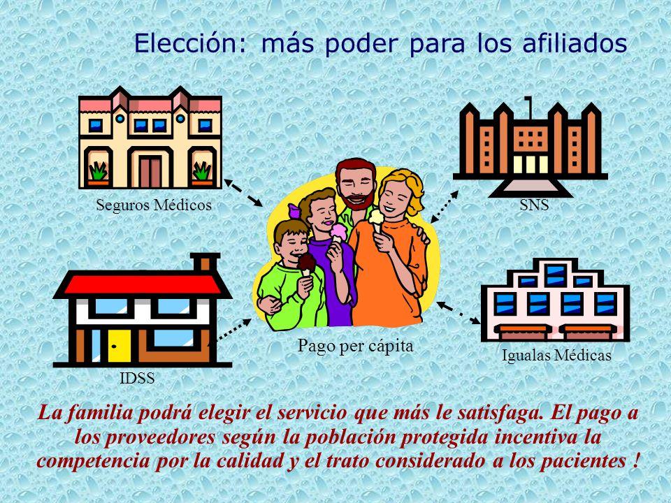 Elección: más poder para los afiliados