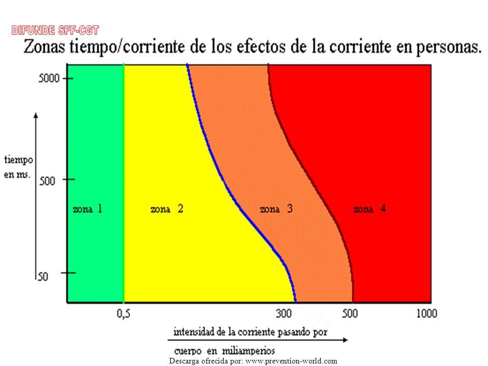 Autor: Juansegu Descarga ofrecida por: www.prevention-world.com