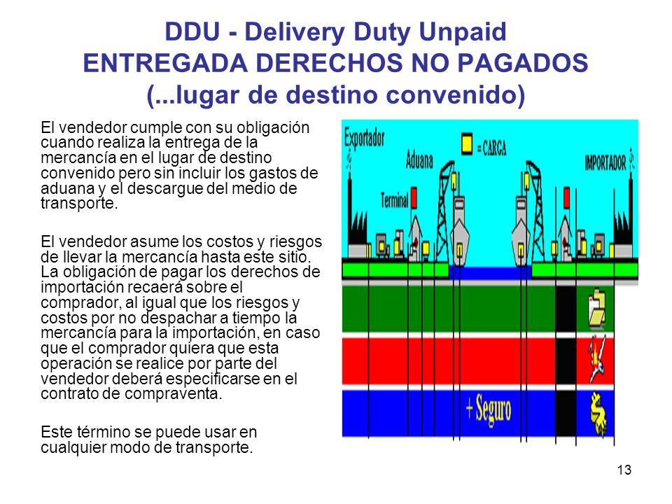 DDU - Delivery Duty Unpaid ENTREGADA DERECHOS NO PAGADOS (