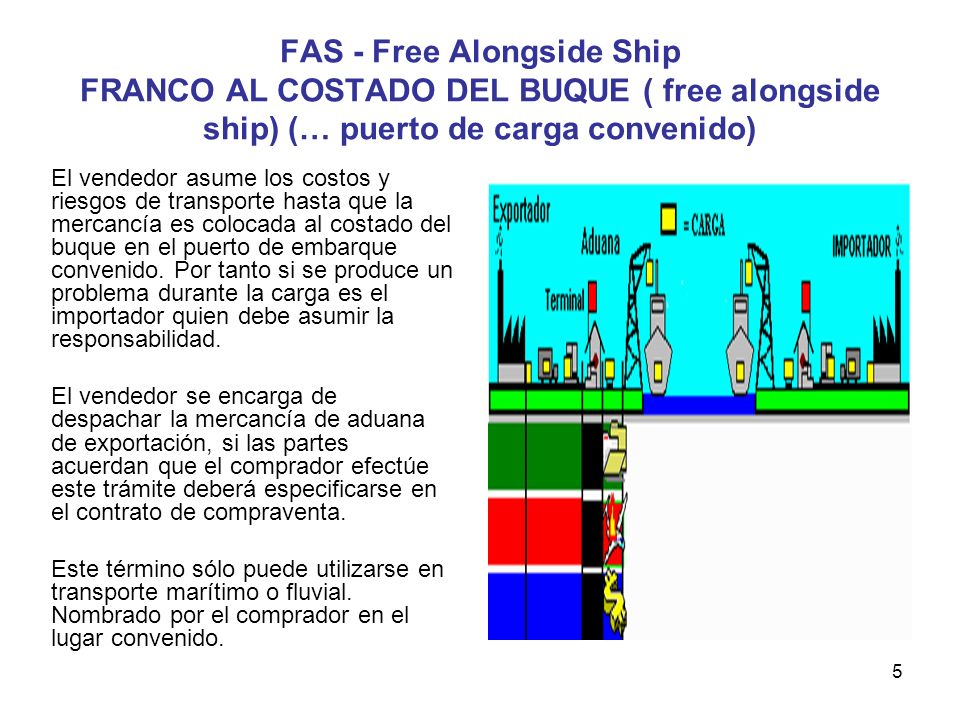 FAS - Free Alongside Ship FRANCO AL COSTADO DEL BUQUE ( free alongside ship) (… puerto de carga convenido)