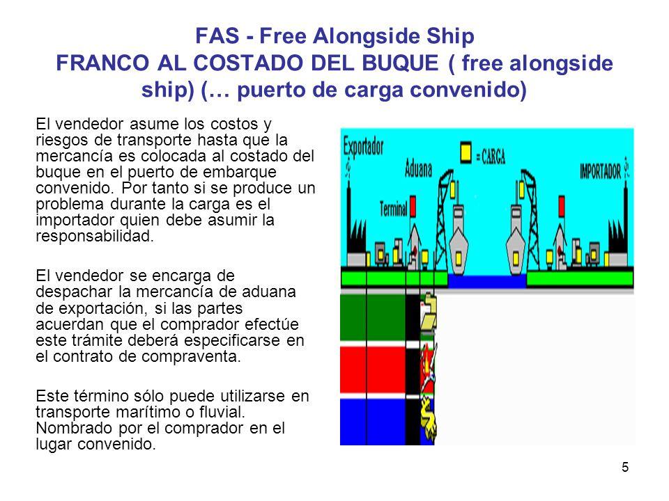 FAS - Free Alongside Ship FRANCO AL COSTADO DEL BUQUE ( free alongside ship) (… puerto de carga convenido)