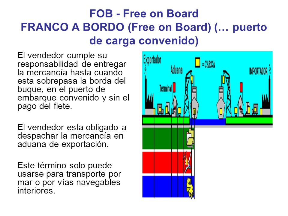 FOB - Free on Board FRANCO A BORDO (Free on Board) (… puerto de carga convenido)
