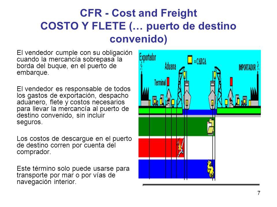 CFR - Cost and Freight COSTO Y FLETE (… puerto de destino convenido)