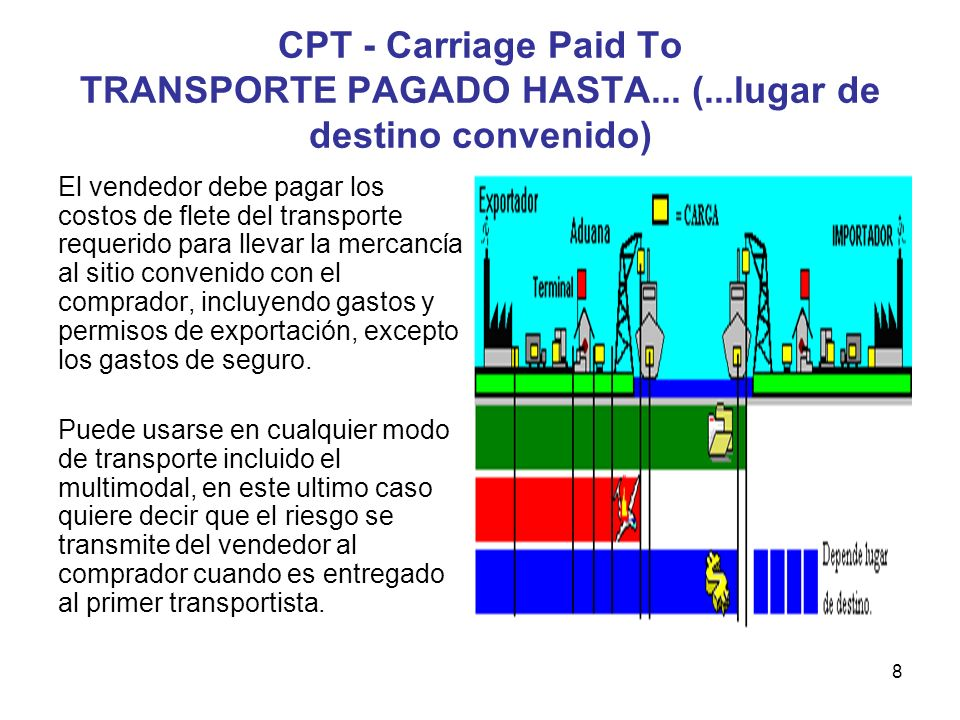 CPT - Carriage Paid To TRANSPORTE PAGADO HASTA. (