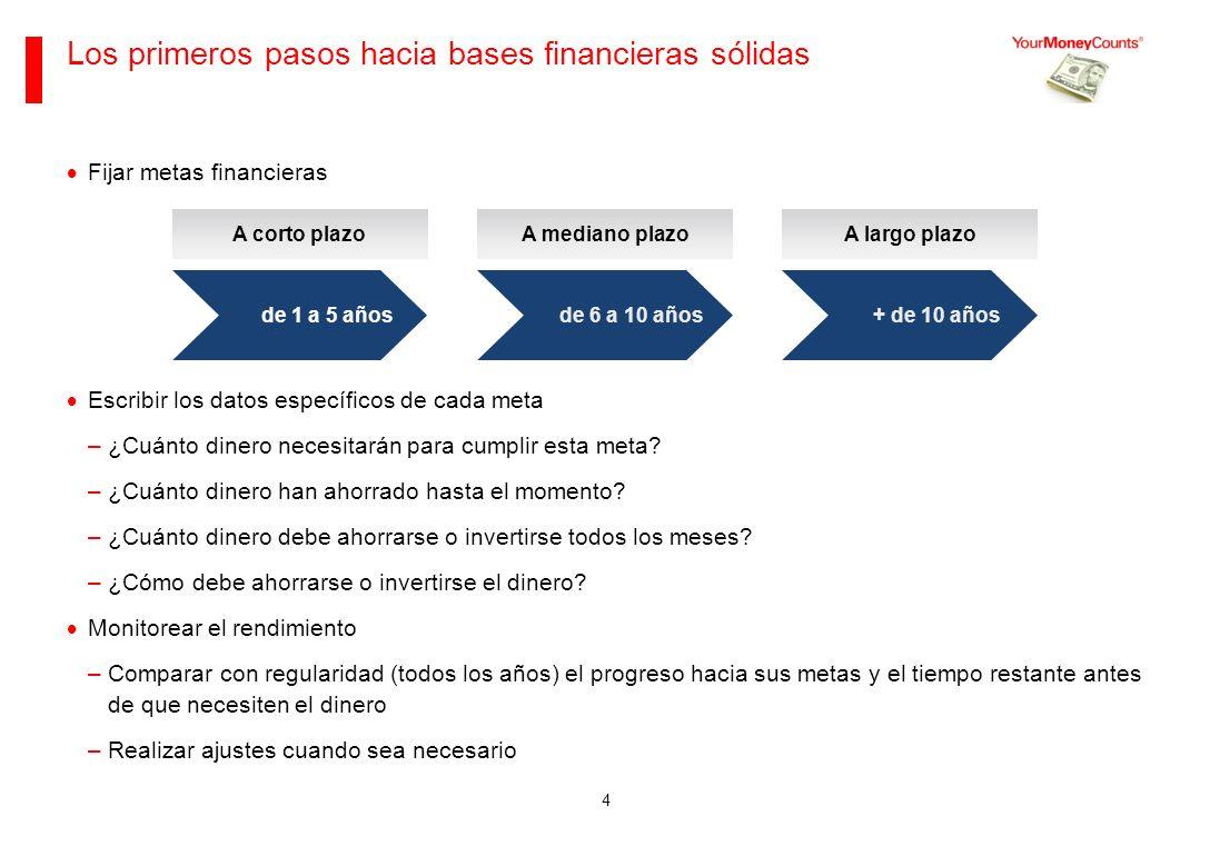 Los primeros pasos hacia bases financieras sólidas