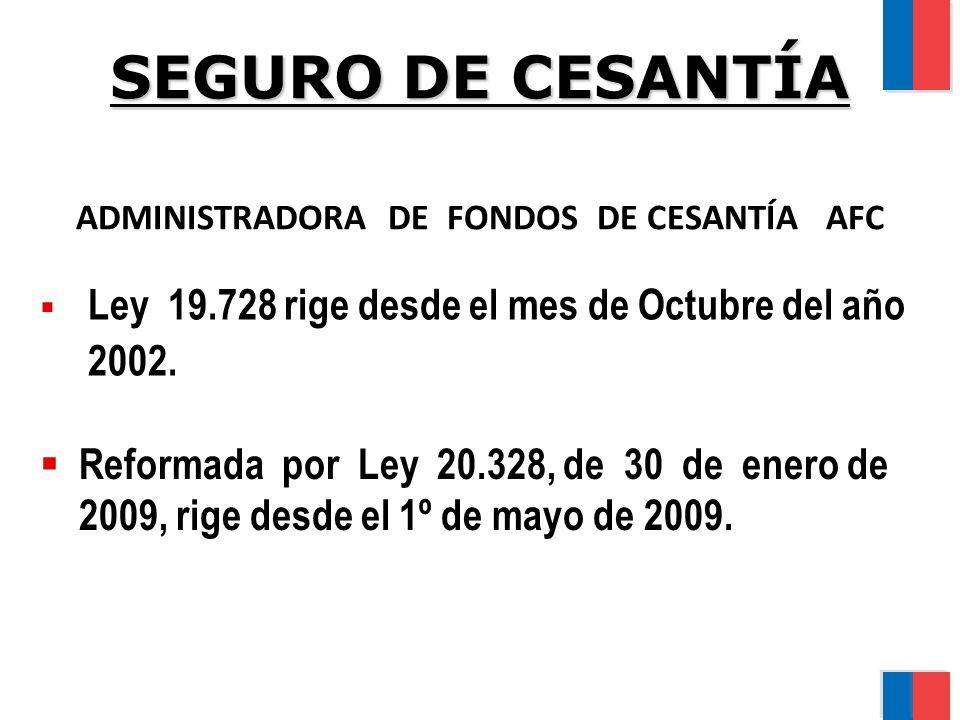 ADMINISTRADORA DE FONDOS DE CESANTÍA AFC