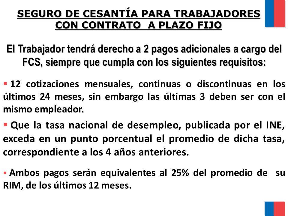 SEGURO DE CESANTÍA PARA TRABAJADORES CON CONTRATO A PLAZO FIJO