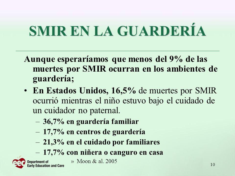SMIR EN LA GUARDERÍA Aunque esperaríamos que menos del 9% de las muertes por SMIR ocurran en los ambientes de guardería;