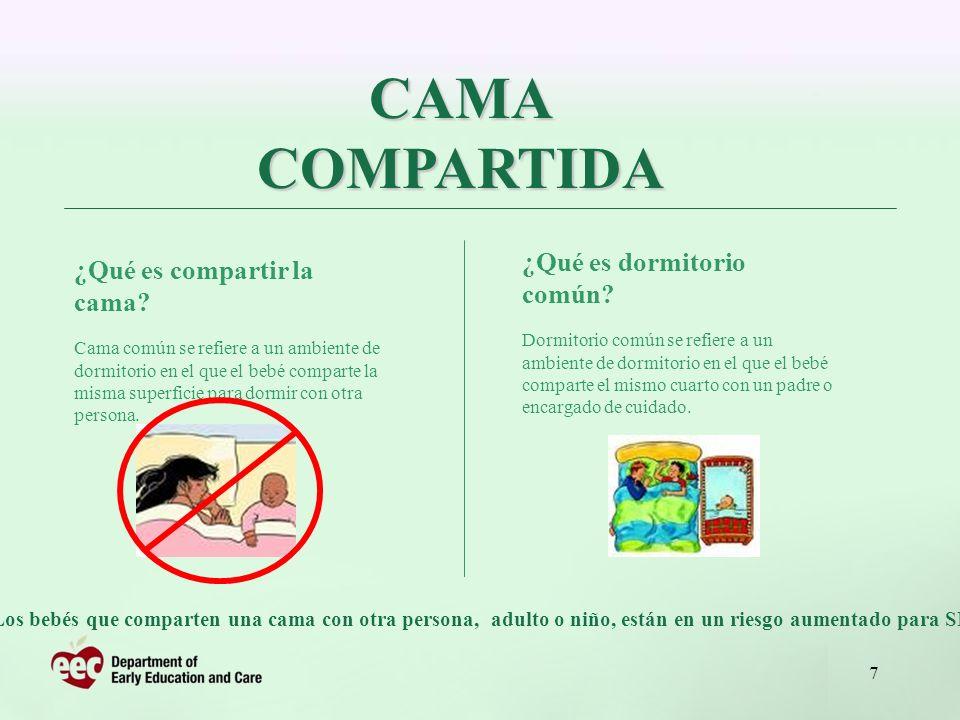 CAMA COMPARTIDA ¿Qué es dormitorio común ¿Qué es compartir la cama