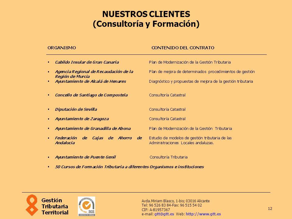 NUESTROS CLIENTES (Consultoría y Formación)