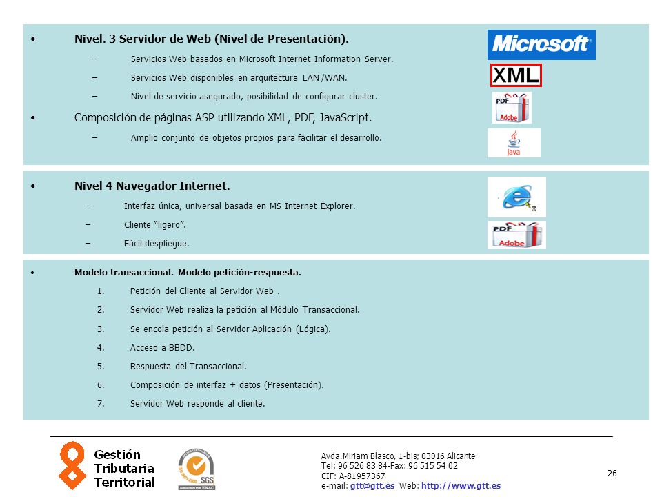 Nivel. 3 Servidor de Web (Nivel de Presentación).