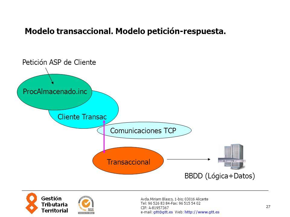 Modelo transaccional. Modelo petición-respuesta.