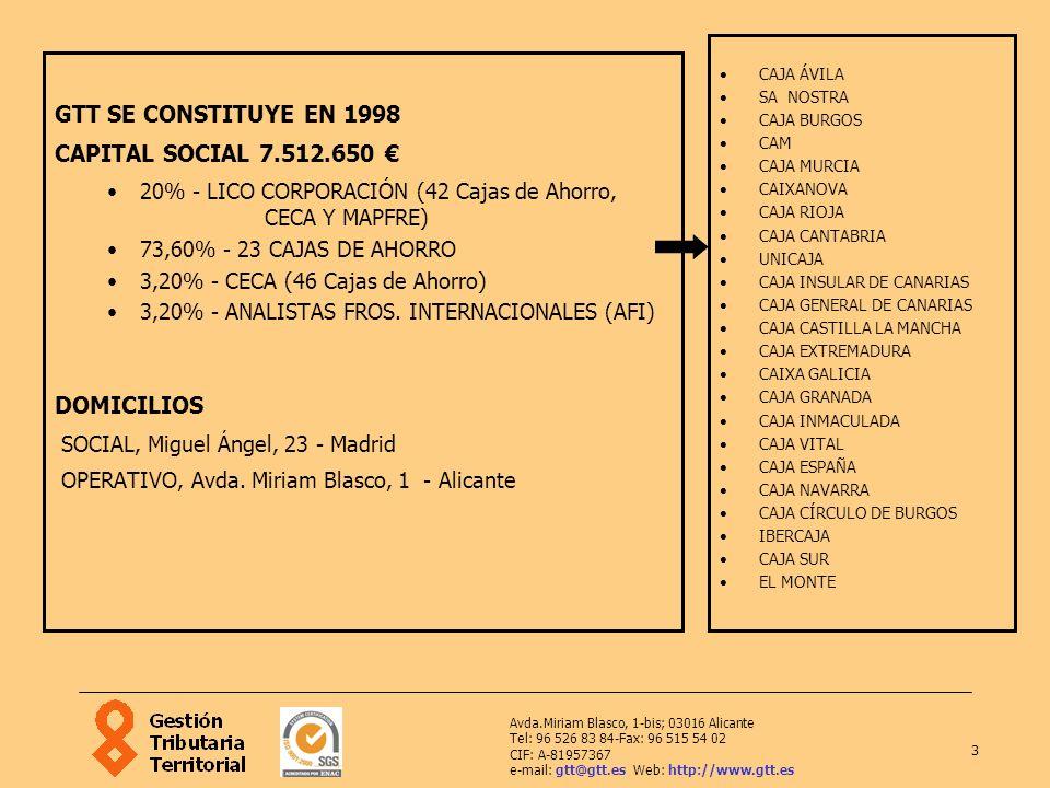 GTT SE CONSTITUYE EN 1998 CAPITAL SOCIAL 7.512.650 € DOMICILIOS