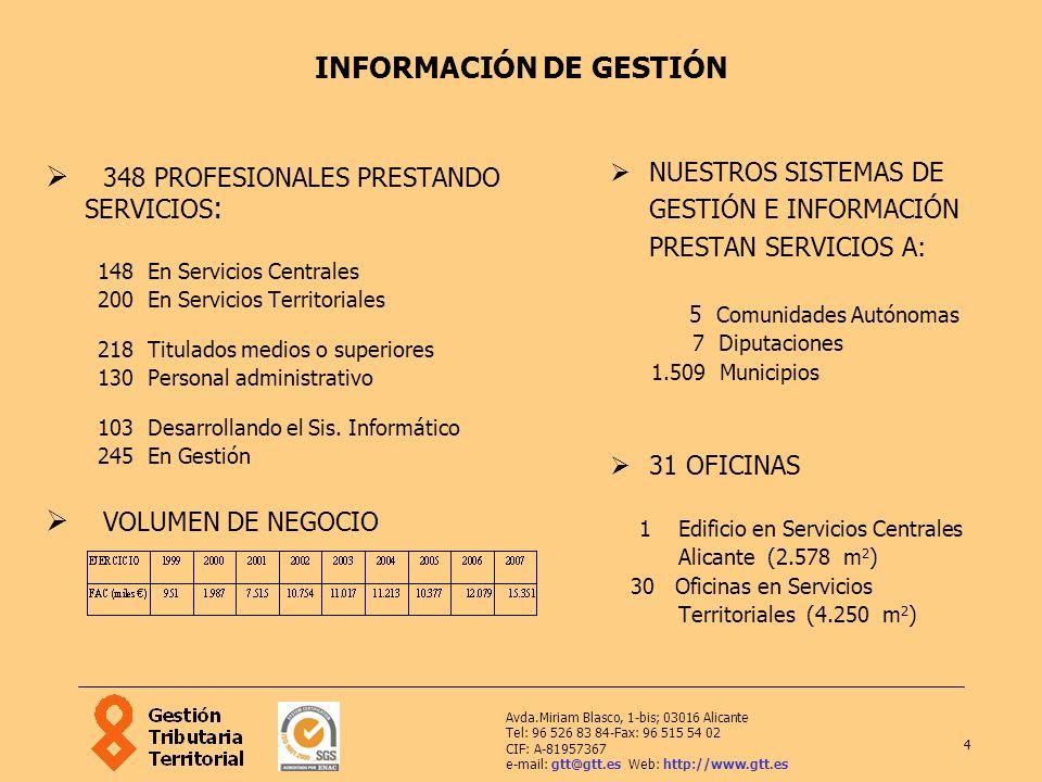 INFORMACIÓN DE GESTIÓN
