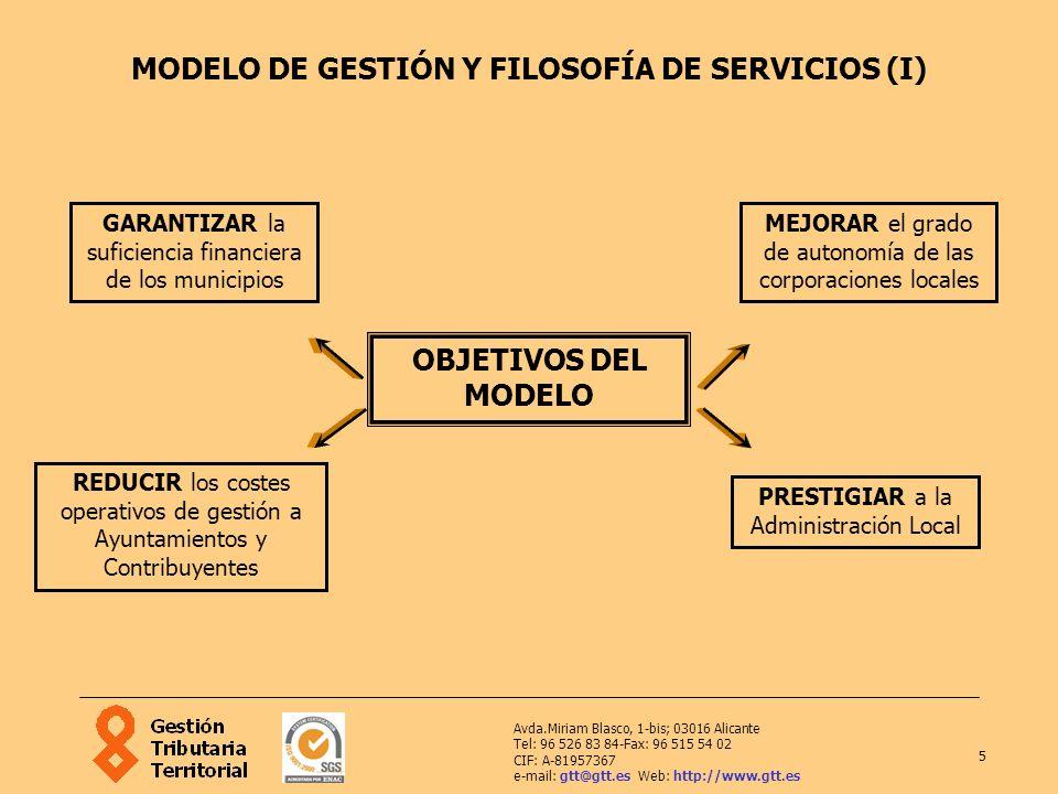 MODELO DE GESTIÓN Y FILOSOFÍA DE SERVICIOS (I)