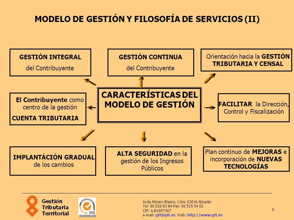 MODELO DE GESTIÓN Y FILOSOFÍA DE SERVICIOS (II)