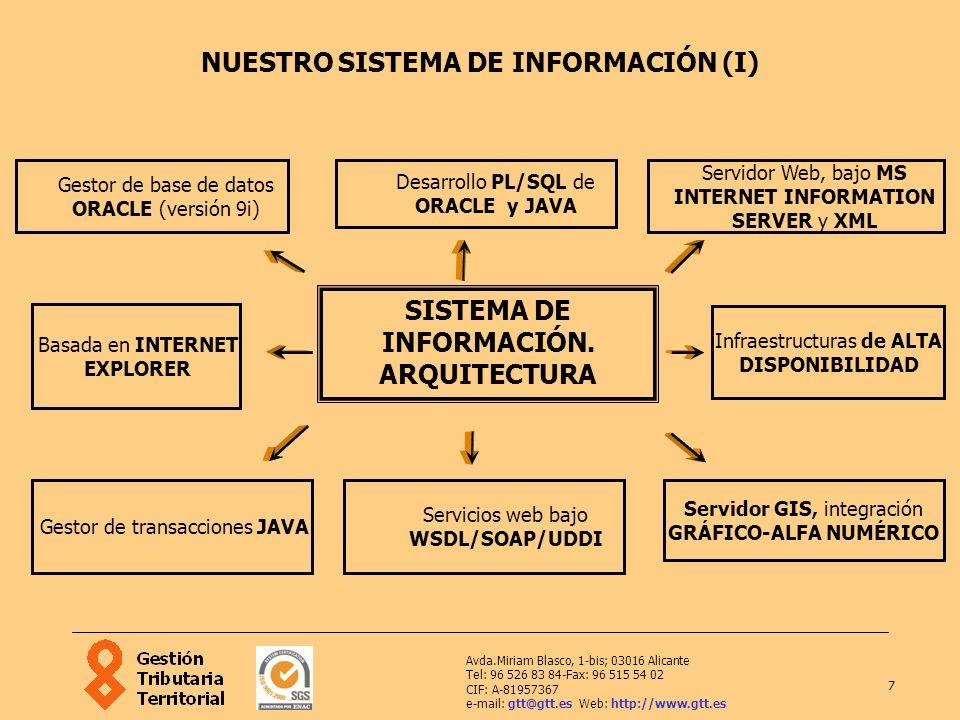 NUESTRO SISTEMA DE INFORMACIÓN (I)