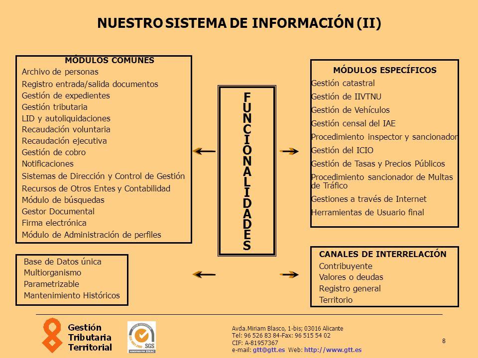 NUESTRO SISTEMA DE INFORMACIÓN (II)