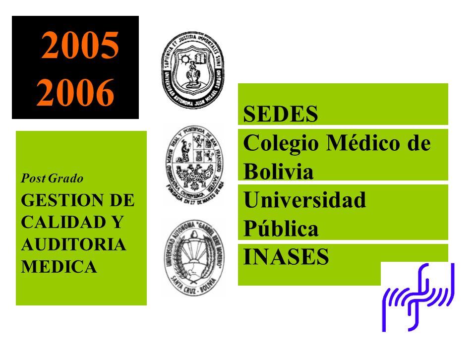 2005 2006 SEDES Colegio Médico de Bolivia Universidad Pública INASES