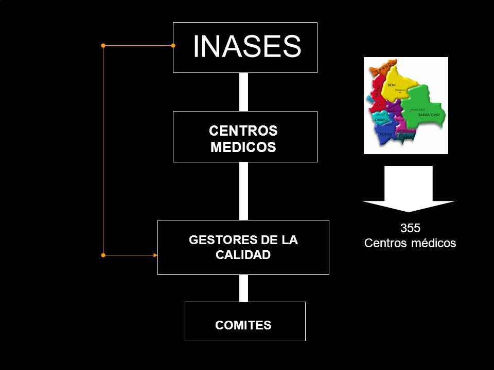 INASES CENTROS MEDICOS 355 Centros médicos GESTORES DE LA CALIDAD