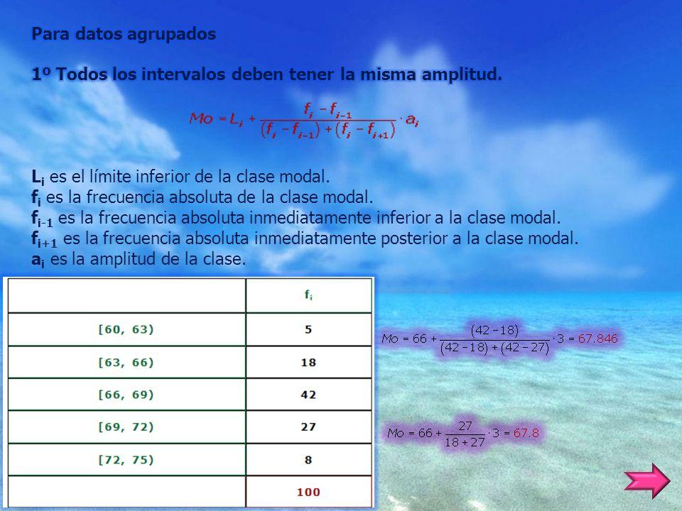 Para datos agrupados 1º Todos los intervalos deben tener la misma amplitud. Li es el límite inferior de la clase modal.
