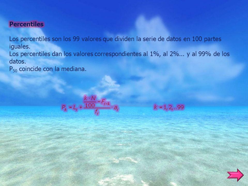 Percentiles Los percentiles son los 99 valores que dividen la serie de datos en 100 partes iguales.