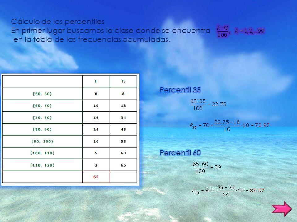 Cálculo de los percentiles