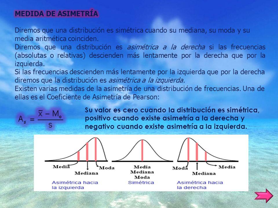 MEDIDA DE ASIMETRÍA Diremos que una distribución es simétrica cuando su mediana, su moda y su media aritmética coinciden.