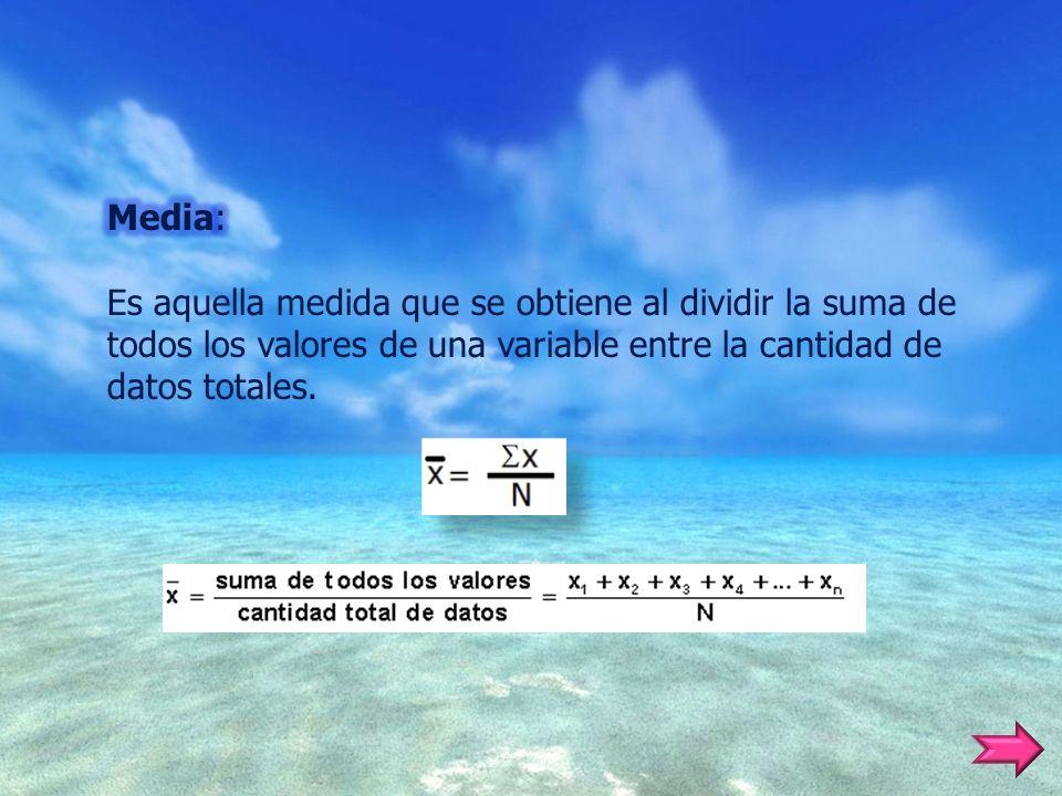 Media: Es aquella medida que se obtiene al dividir la suma de todos los valores de una variable entre la cantidad de datos totales.