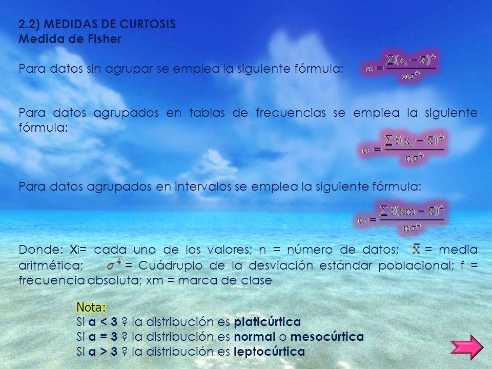 2.2) MEDIDAS DE CURTOSIS Medida de Fisher. Para datos sin agrupar se emplea la siguiente fórmula: