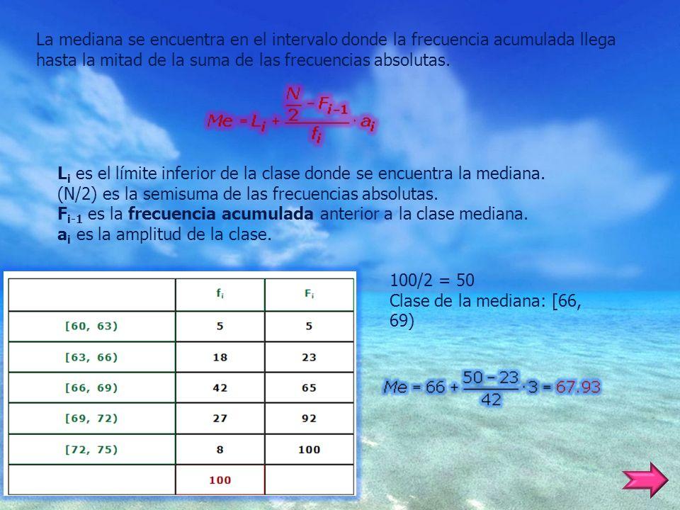 La mediana se encuentra en el intervalo donde la frecuencia acumulada llega hasta la mitad de la suma de las frecuencias absolutas.