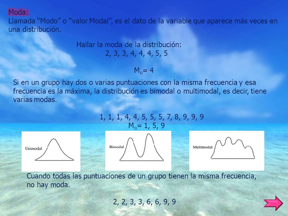 Moda: Llamada Modo o valor Modal , es el dato de la variable que aparece más veces en una distribución.