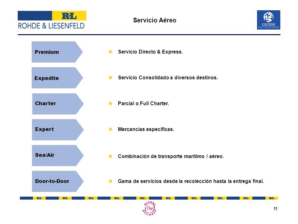 Servicio Aéreo Premium Servicio Directo & Express. Expedite