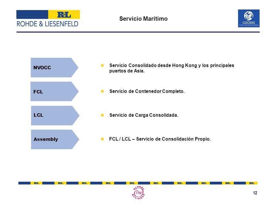 Servicio Marítimo NVOCC