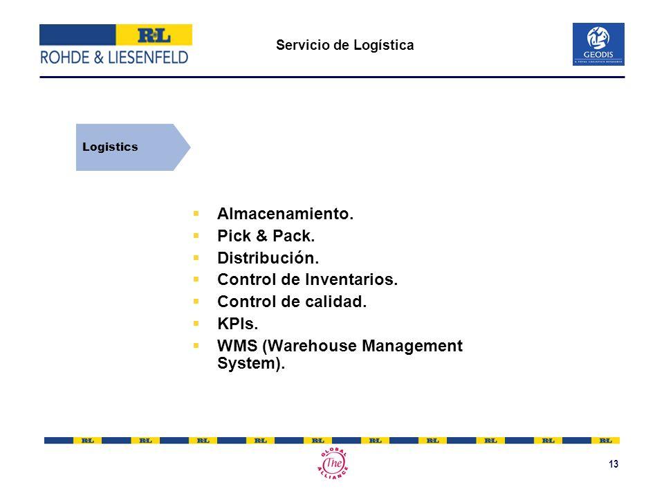 Control de Inventarios. Control de calidad. KPIs.
