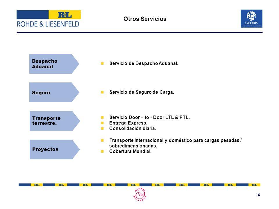 Otros Servicios Despacho Aduanal Servicio de Despacho Aduanal. Seguro