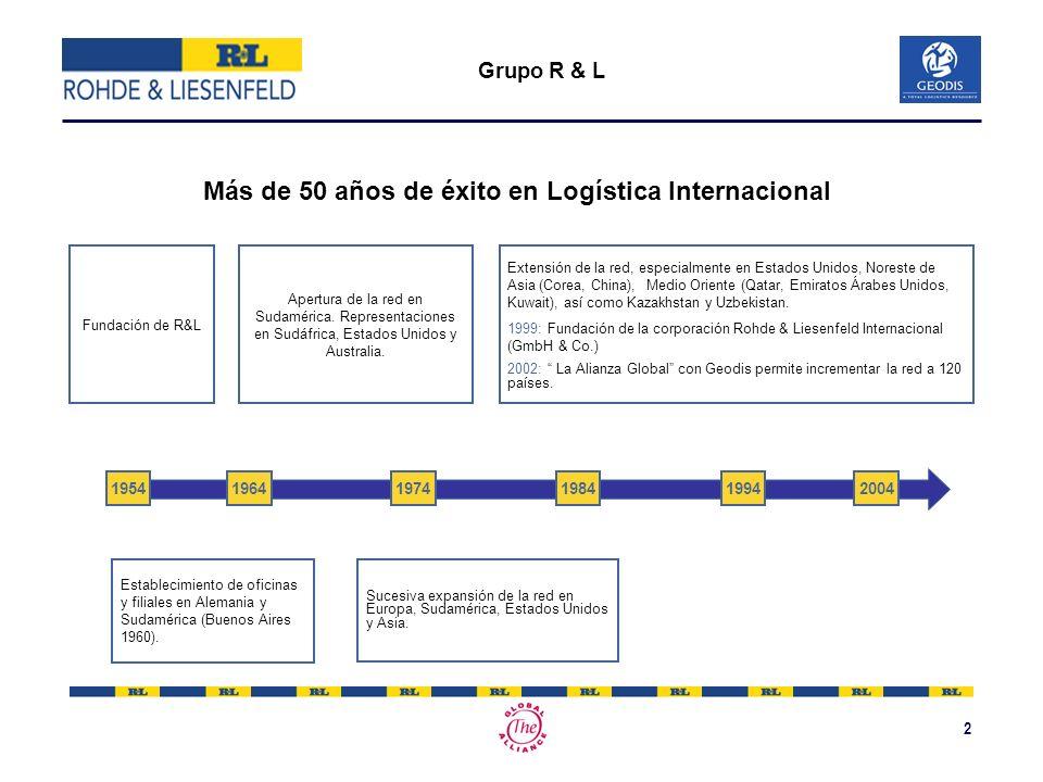 Más de 50 años de éxito en Logística Internacional
